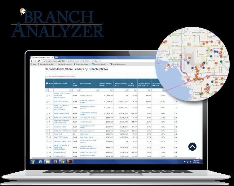 branchAnalyzer
