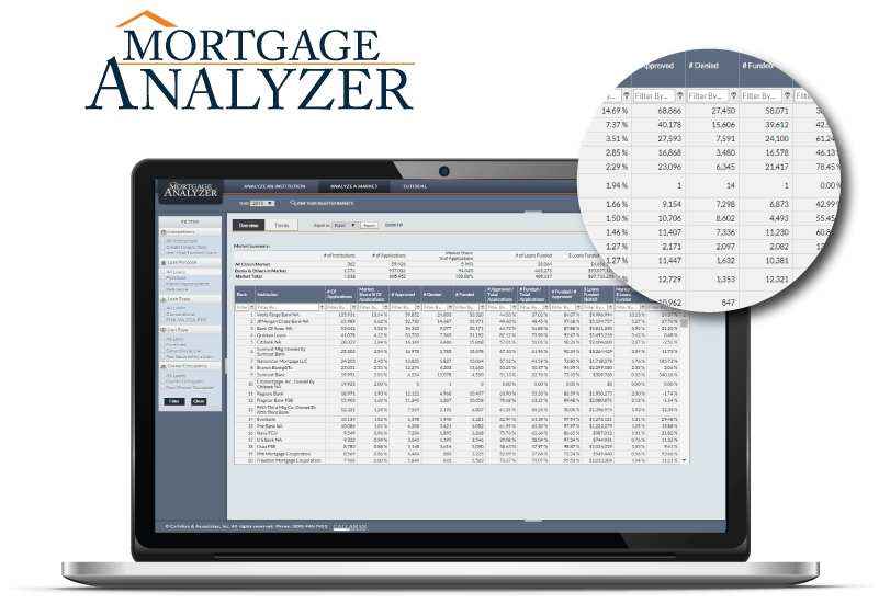 mortgageAnalyzer